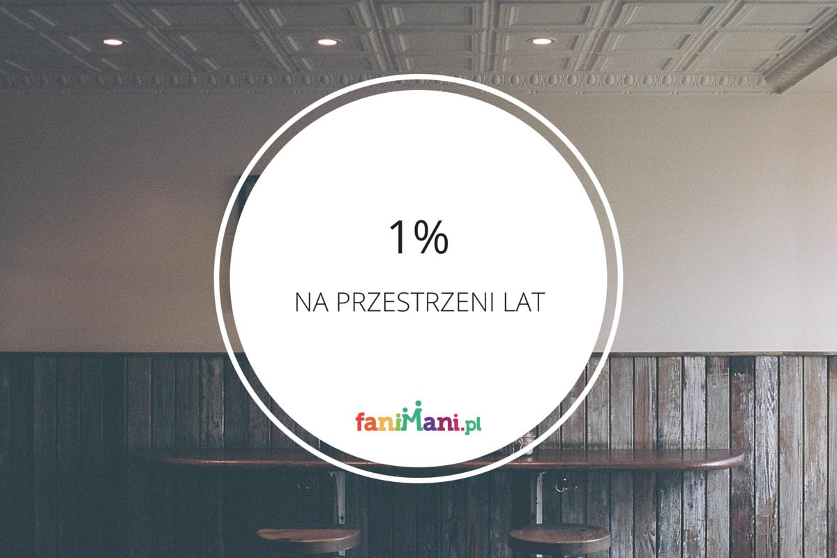 historia 1 procenta